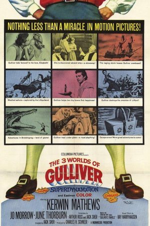 Three Worlds of Gulliver